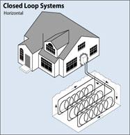 closedloopsystem