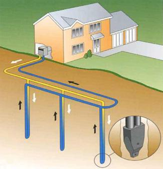 geothermal-heat-pumps_clip_image004_0001