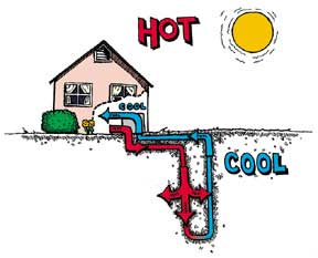 ground-source-heat-pump