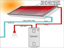 Solar-Thermal-Water_Heating_clip_image004